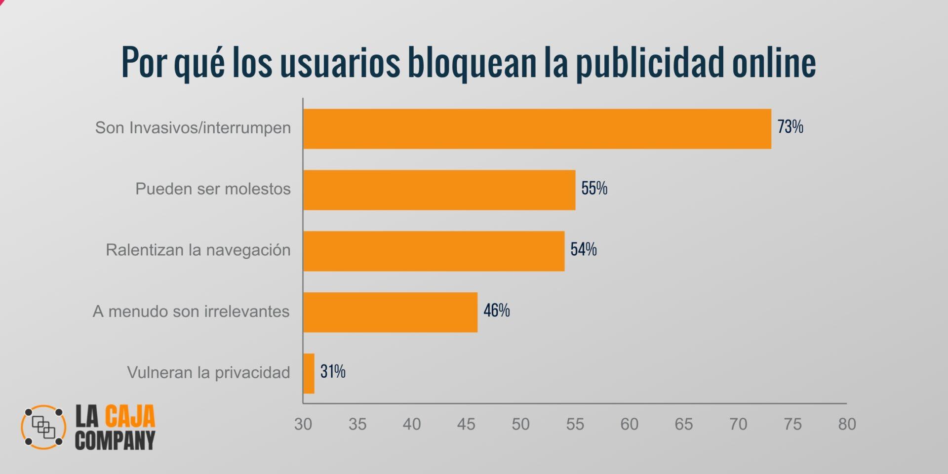 datos publicidad online