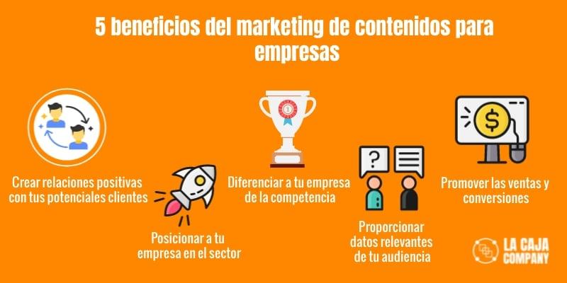 marketing de contenidos para empresas