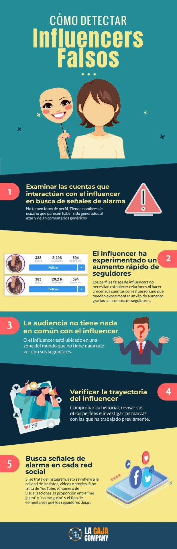 como detectar falsos influencers marketing